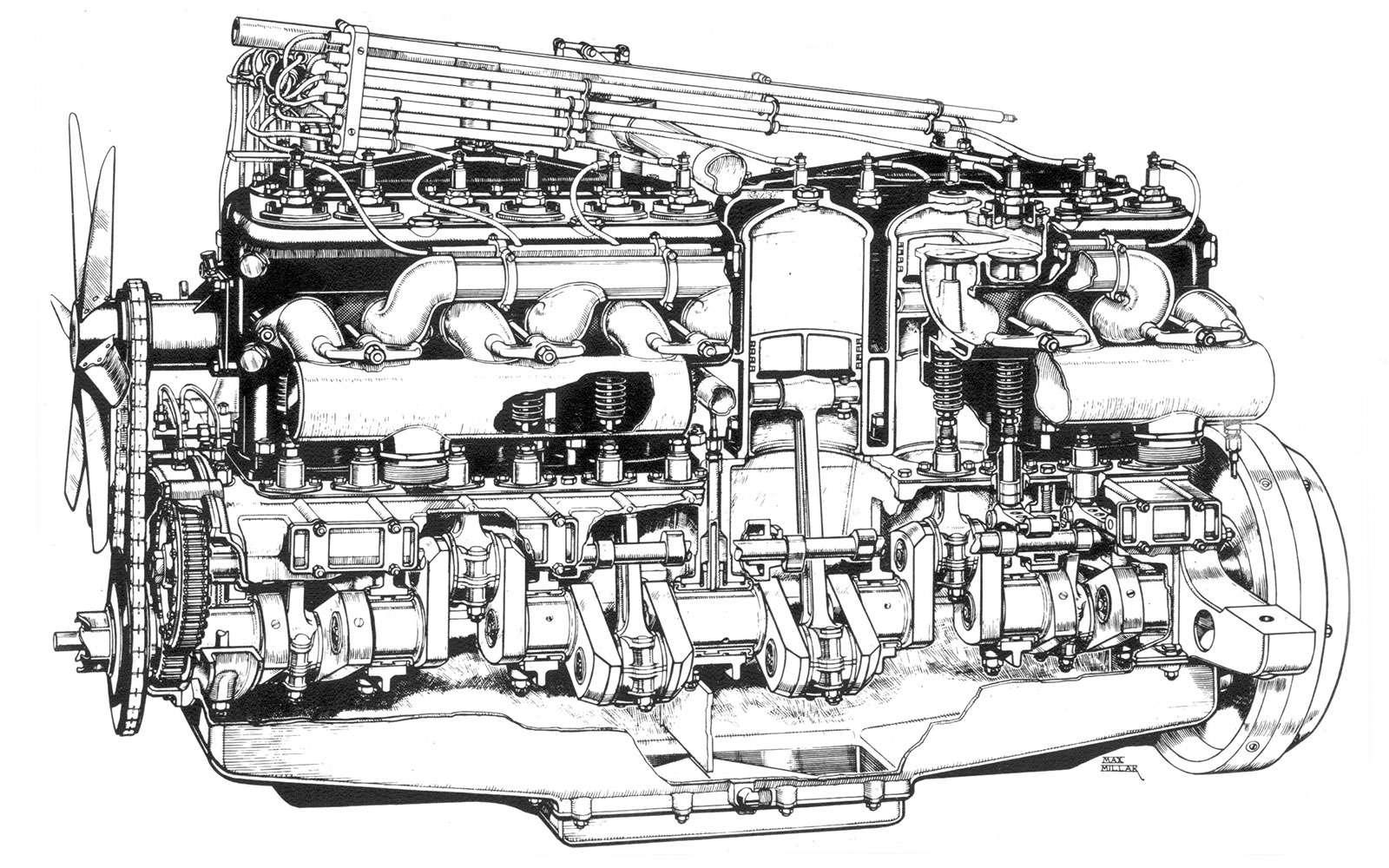 Изобретения века: автомобили— подростки иакселераты— фото 704019