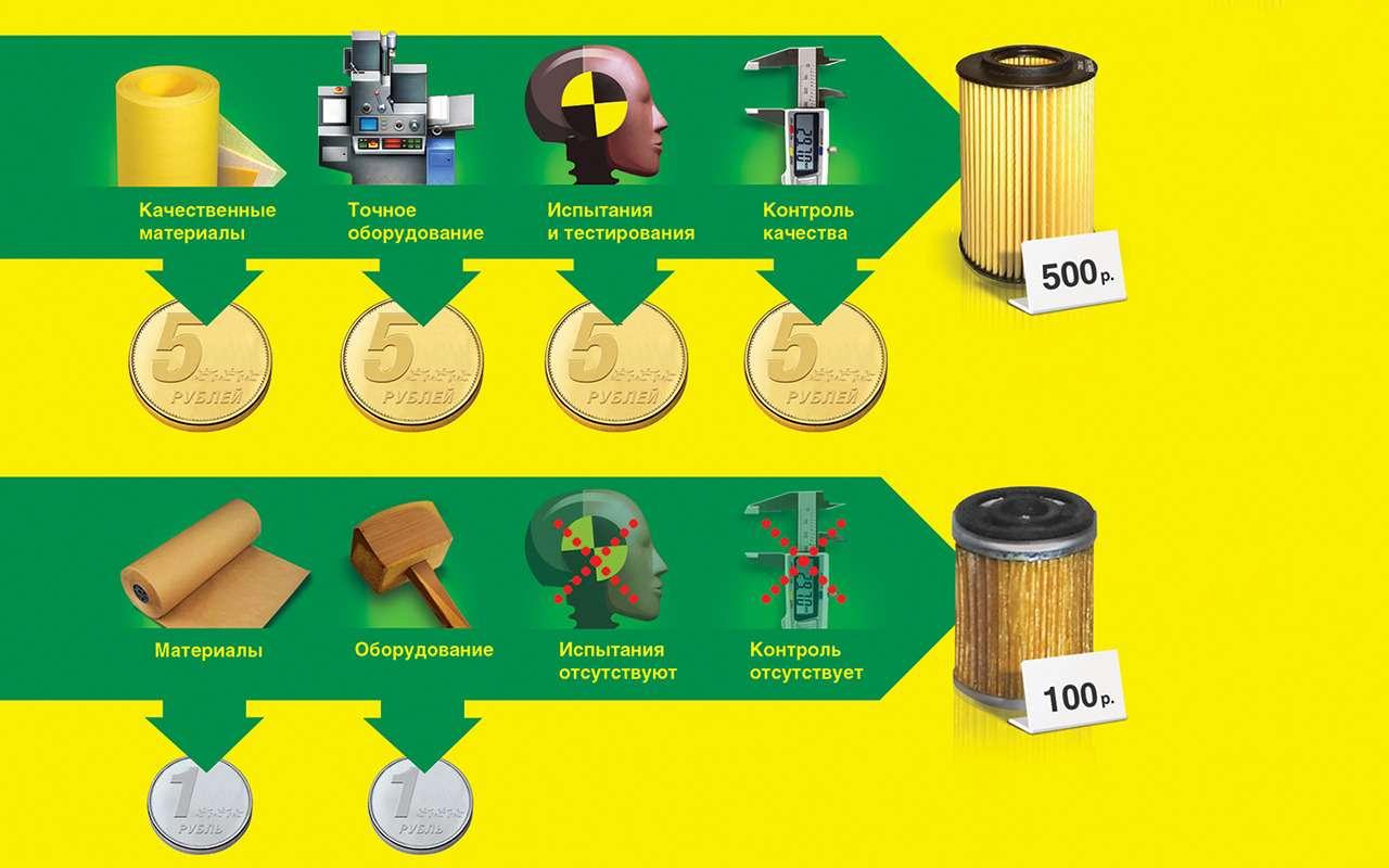11мифов овоздушных фильтрах: разоблачаем все!— фото 899358