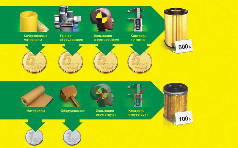 11мифов овоздушных фильтрах: разоблачаем все!