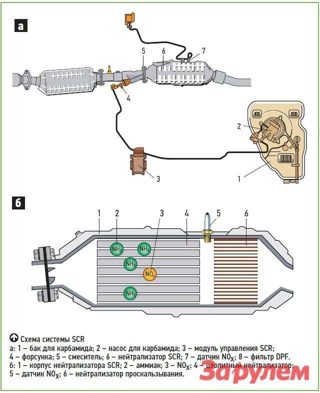 Дизельный двигатель: сажа илажа— фото 258664