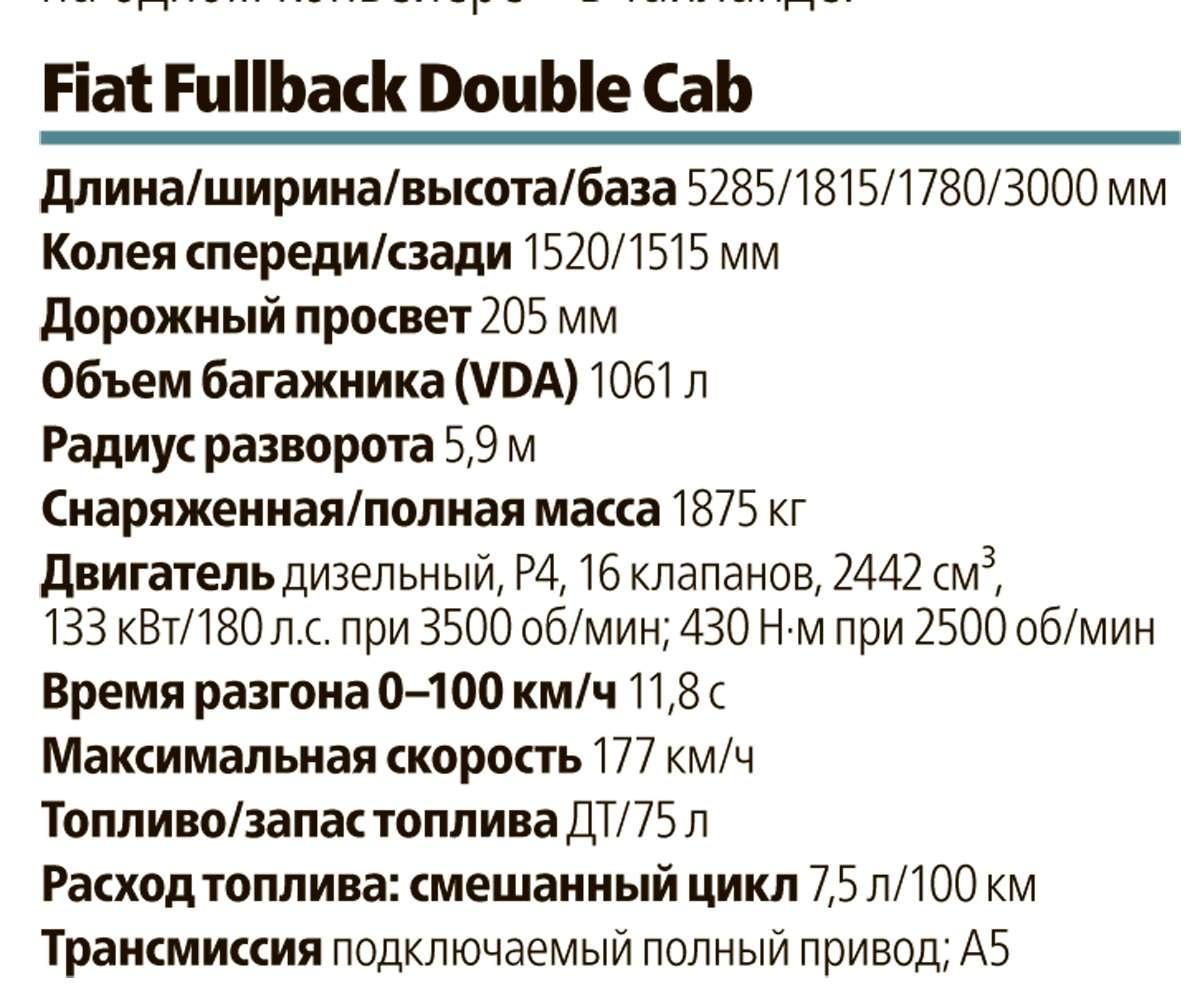 Пикап Fiat Fullback: ищем отличия отMitsubishi  L200— фото 616502