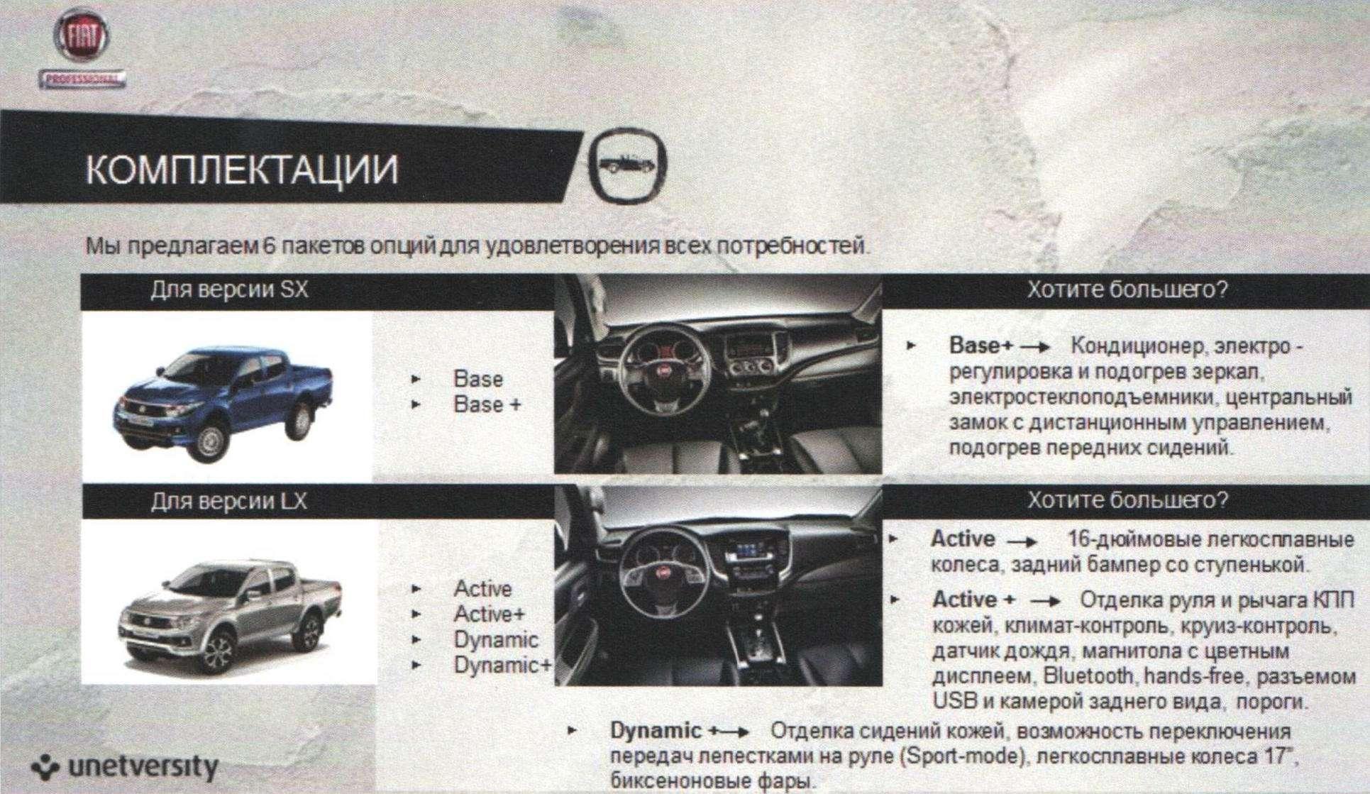 Пикап Fiat Fullback: старт продаж вРоссии, цены икомплектации— фото 600177