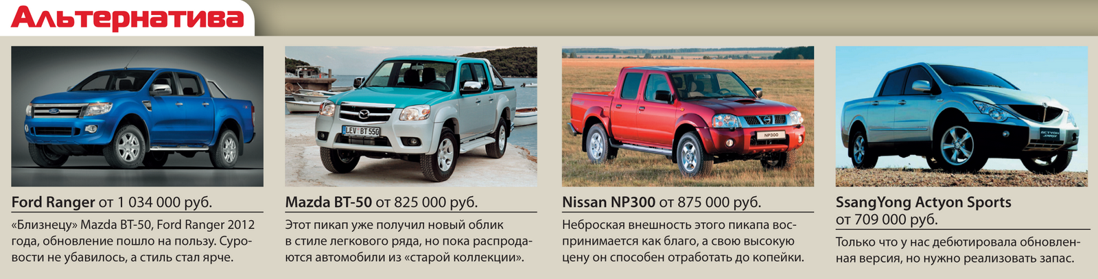 Great Wall Wingle 5 и UAZ Pickup
