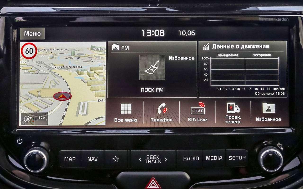 Большой тест стиляг: Toyota C-HR, Citroen C3Aircross иновый Kia Soul— фото 990493