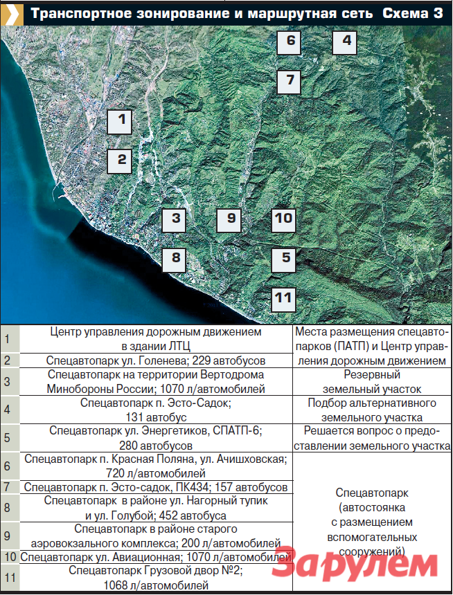 Транспортное зонирование имаршрутная сеть.  Схема 3