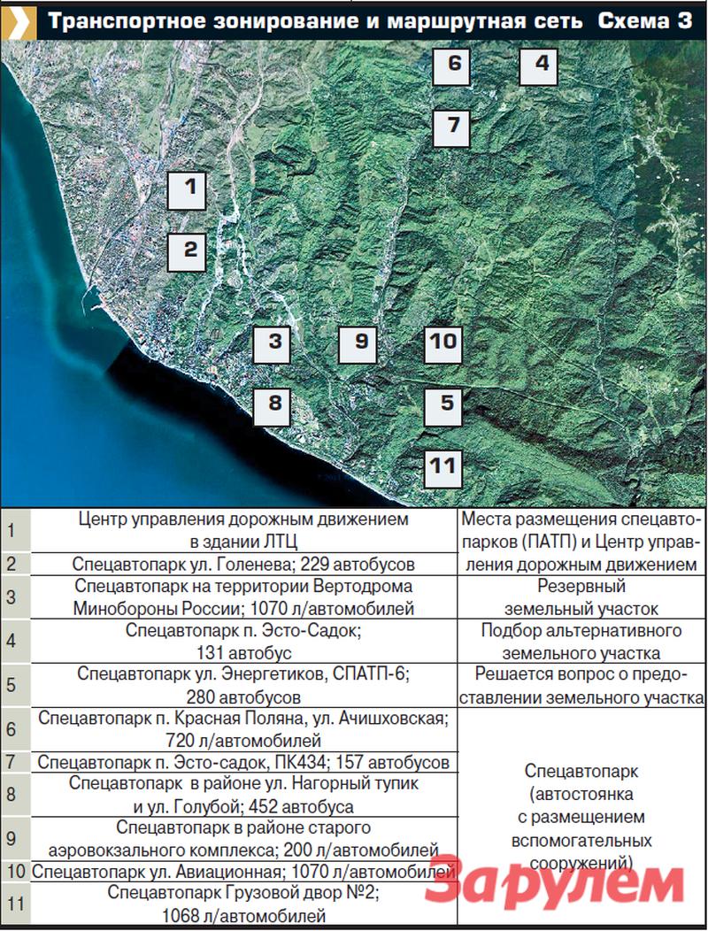 Транспортное зонирование и маршрутная сеть.  Схема 3