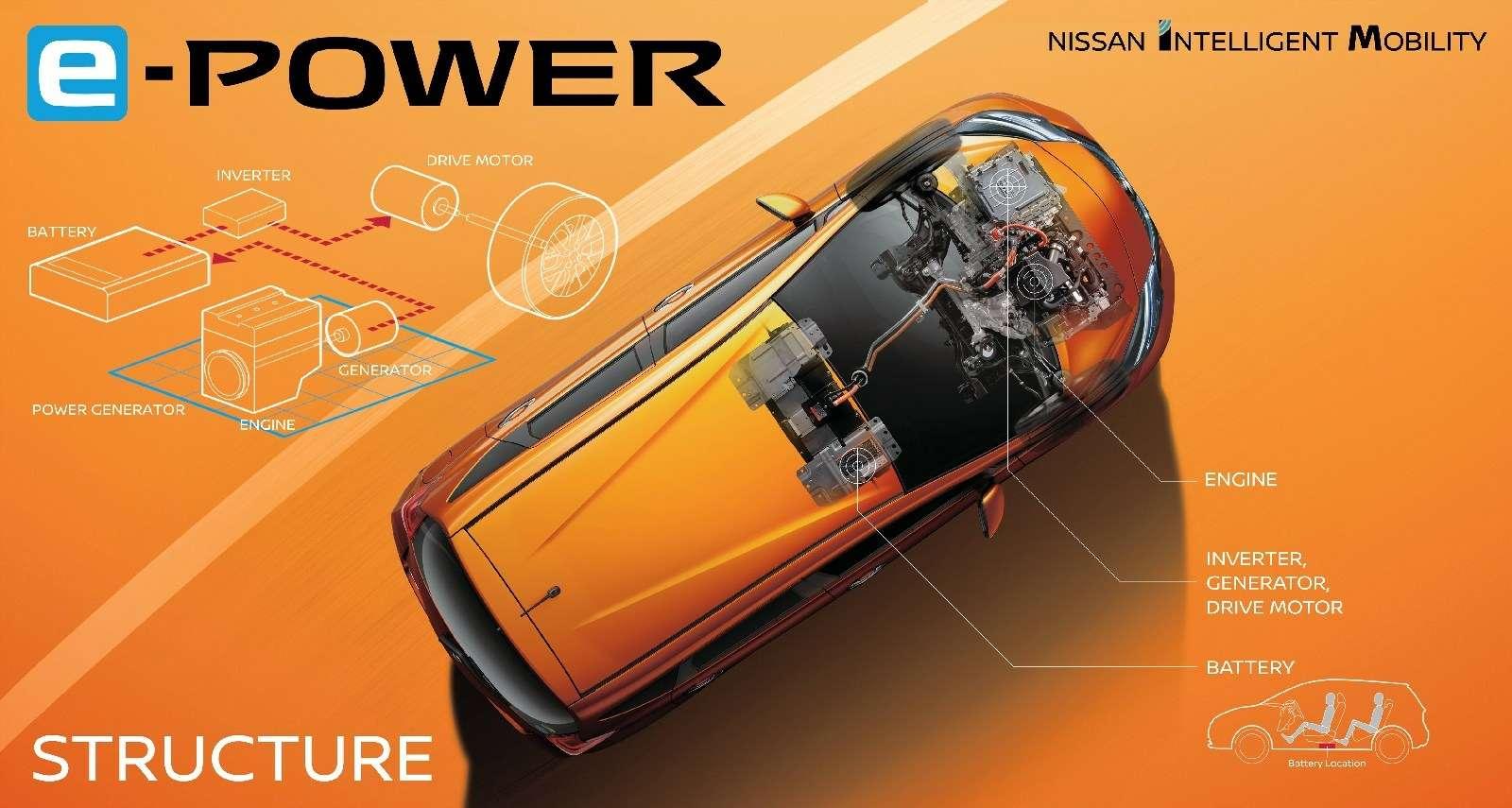 Бегство отрозетки: Nissan избавил электропривод отглавного недостатка— фото 657872