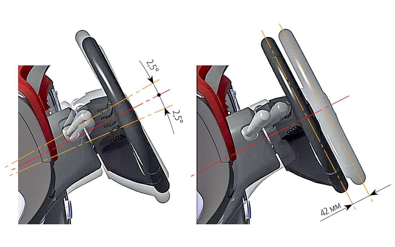 Lada XRAY Cross: тест-драйв навсе деньги— фото 930370