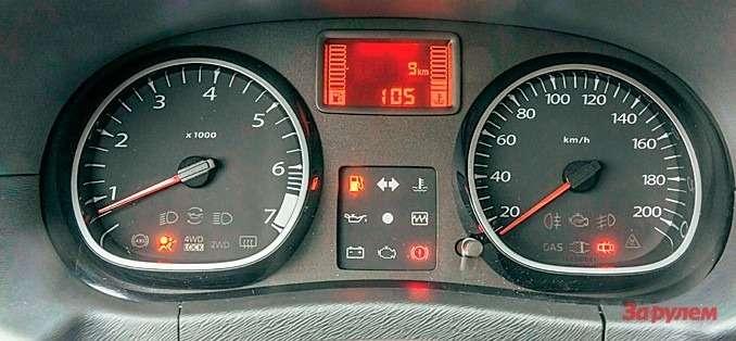 Renault Duster: цена привилегии— фото 258527