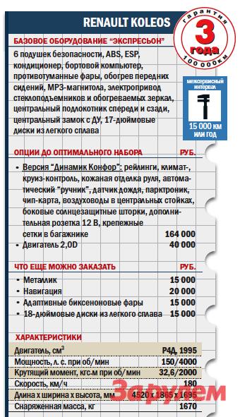 «Рено-Колеос», от 999 000 руб., КАР от 10,89 руб./км