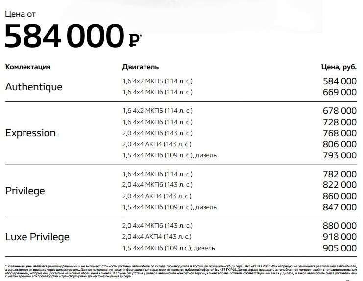 renault_duster_price_17_06_2015