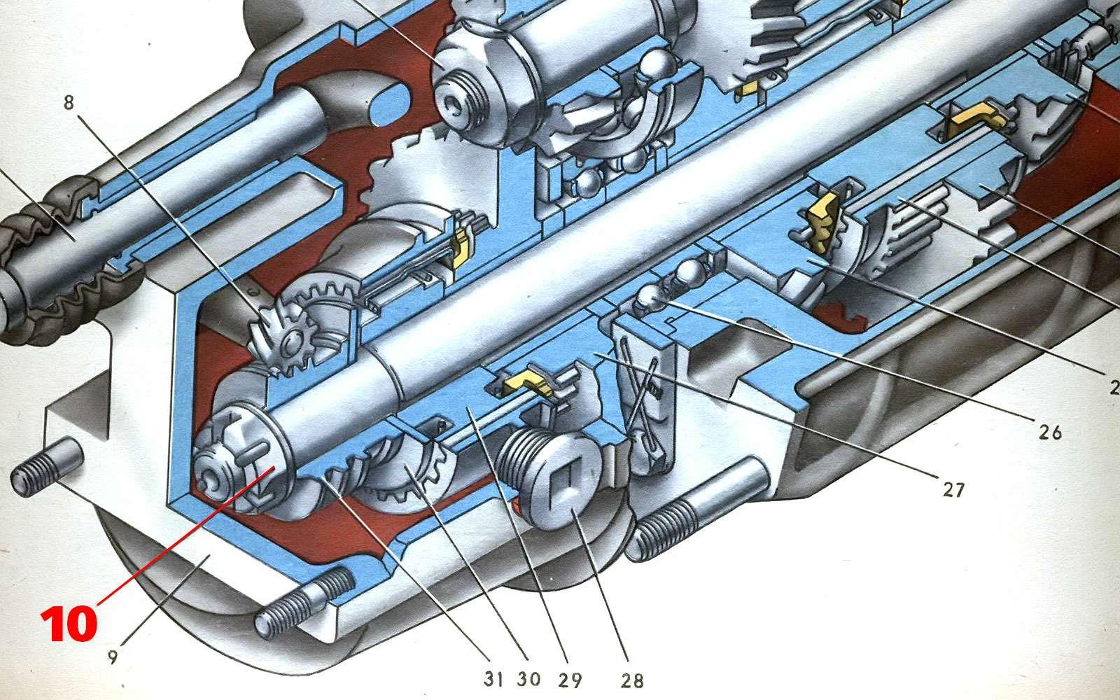 Схема коробки передач ЗАЗ-966