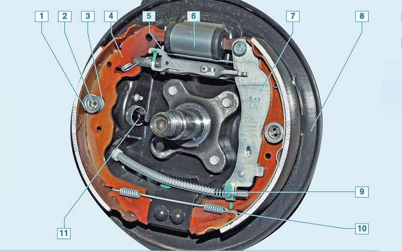 В этом случае ABS только навредит— ваши тормоза не сработают!