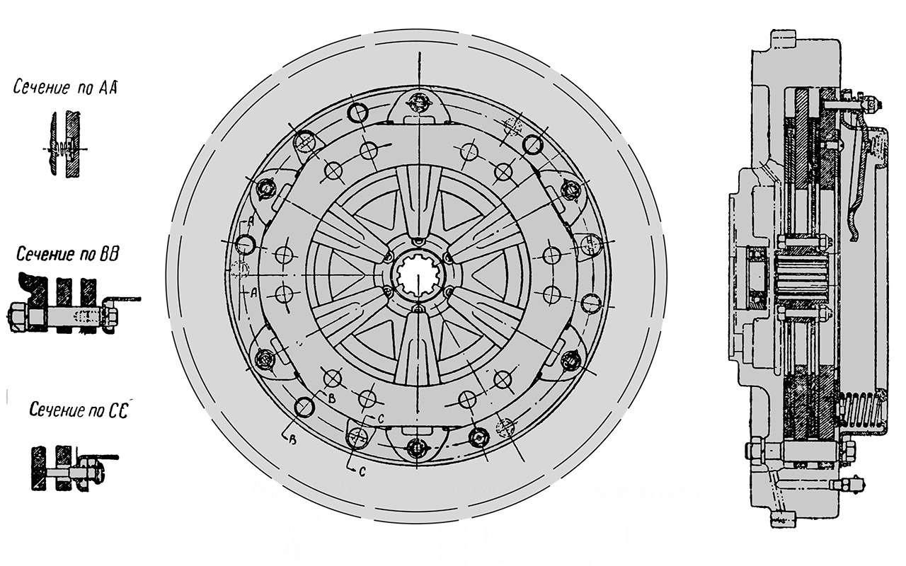 Советская «трехтонка»: заглянули вееродословную— фото 1283977