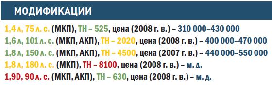 """""""ШКОДА-ОКТАВИЯ-ТУР"""""""