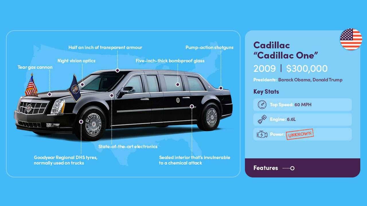 Лимузины президентов США: Зверь, автобус и13см брони— фото 1197720