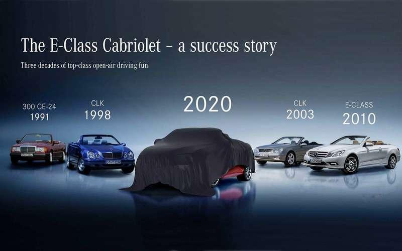 Двеновинки Mercedes-Benz: первые фото