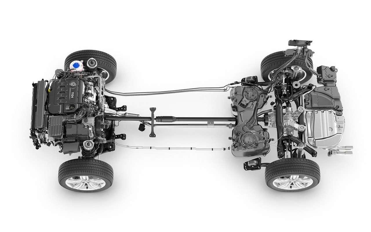 Skoda Kodiaq или Volkswagen Tiguan: какой кроссовер выбрать?— фото 861065