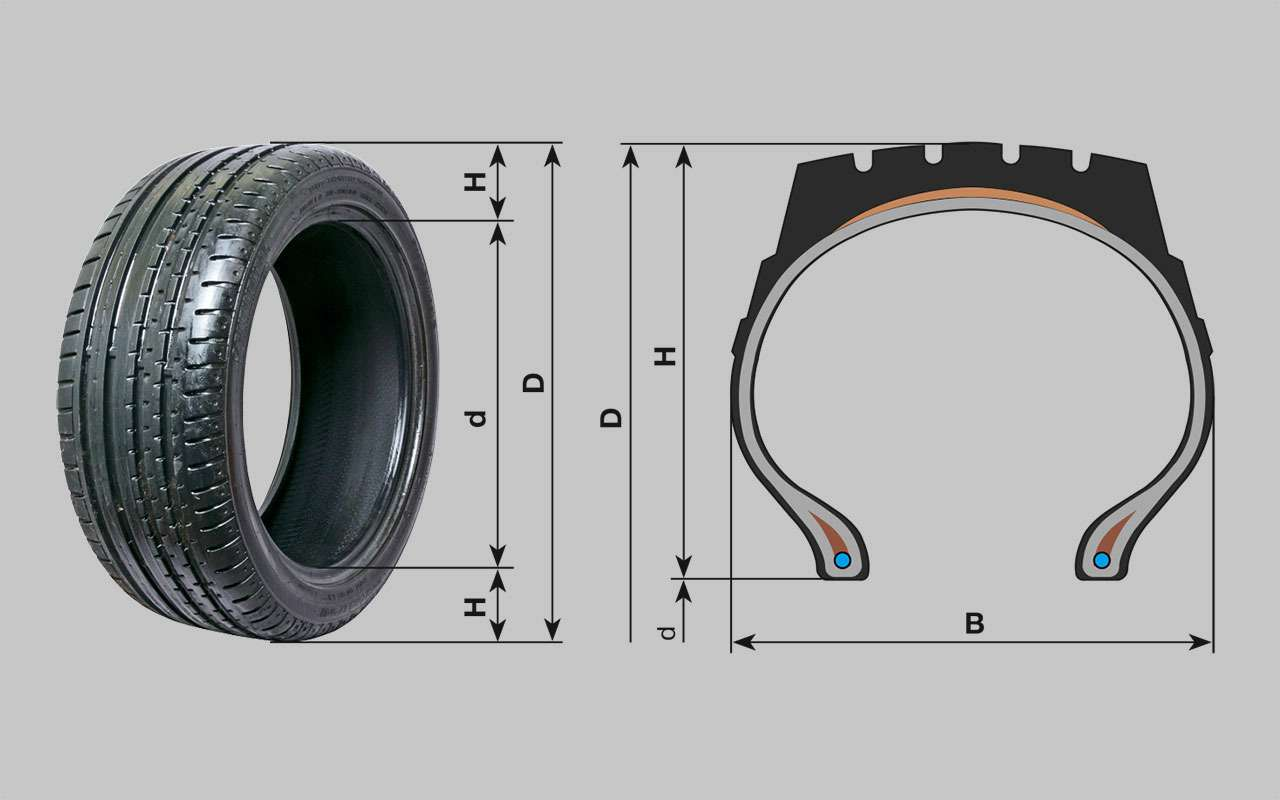А что, если поставить колеса побольше?— экспертиза ЗР— фото 792216