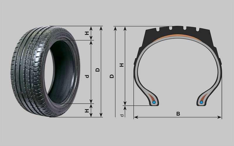 А что, если поставить колеса побольше?— экспертиза ЗР