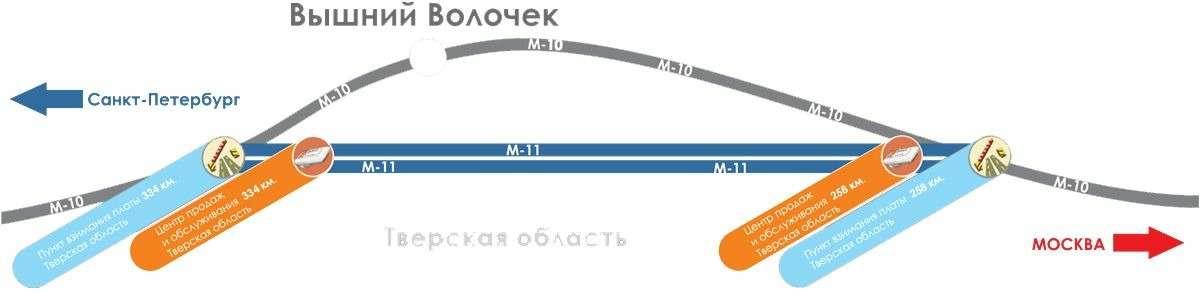 Участок скоростной трассы вТверской области станет платным вконце сентября— фото 388162