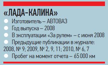 Лада-Калина