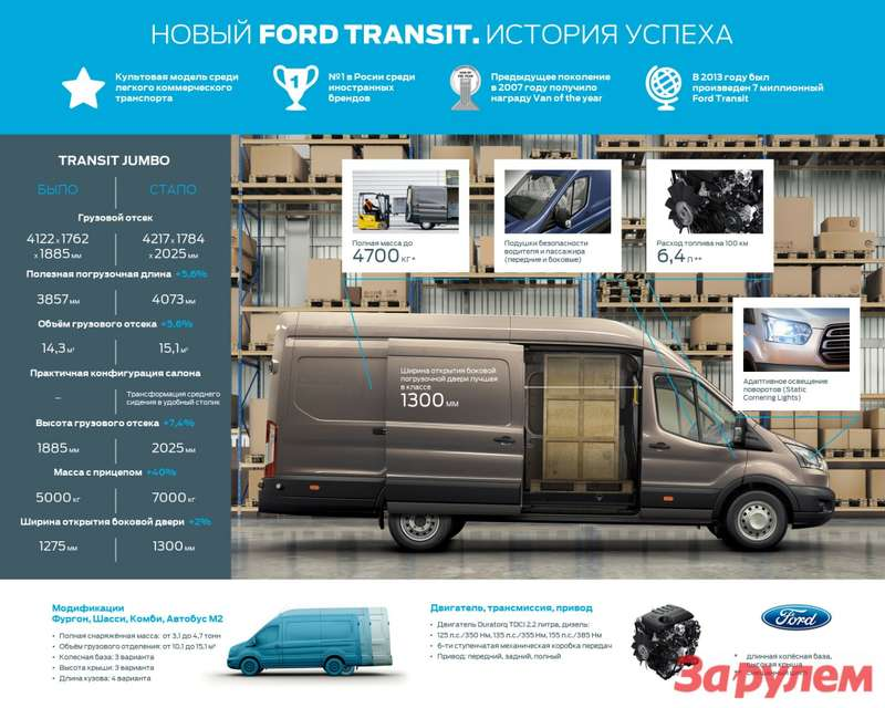 ford_transit_new