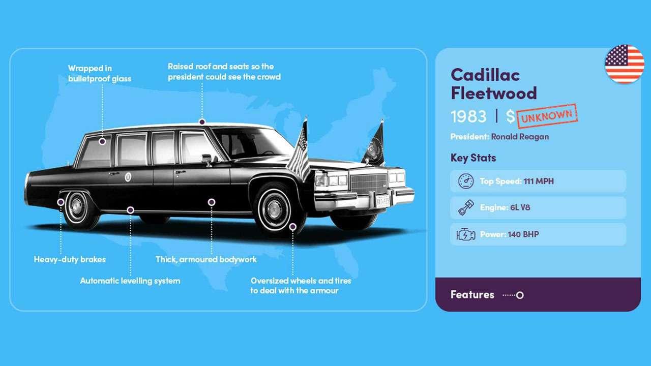 Лимузины президентов США: Зверь, автобус и13см брони— фото 1197716