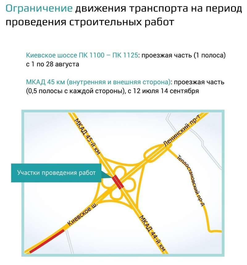 В Москве ограничат движение на6мостах ипутепроводах