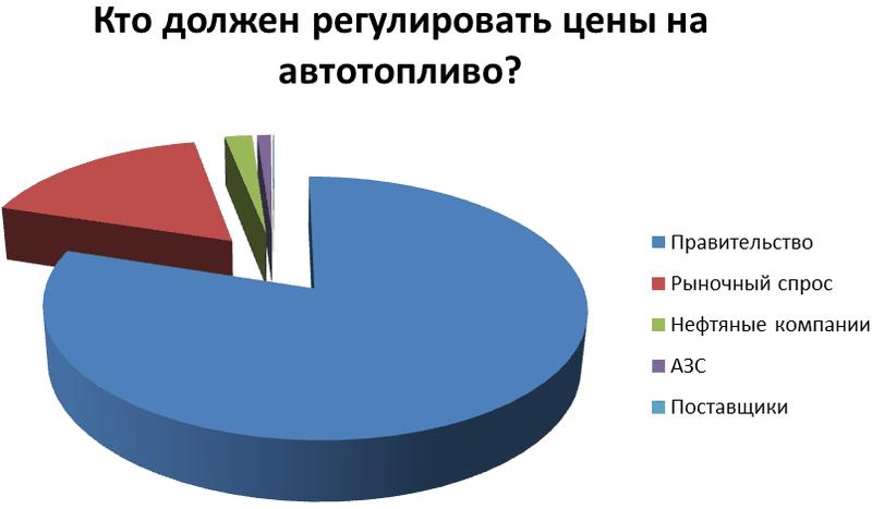 no_copyright_poll1