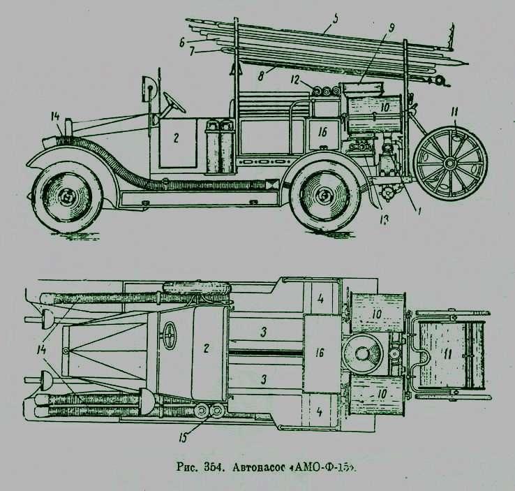 Такбыл устроен типовой «автомобиль насосно-рукавный» нашасси АМО-Ф-15. Фото: www.rcforum.ru