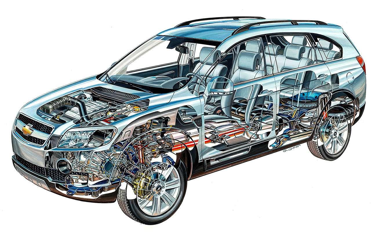 Chevrolet Captiva свторички: список проблем— фото 1167333