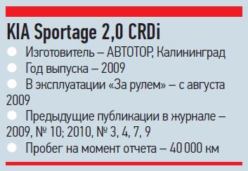 KiaSportage