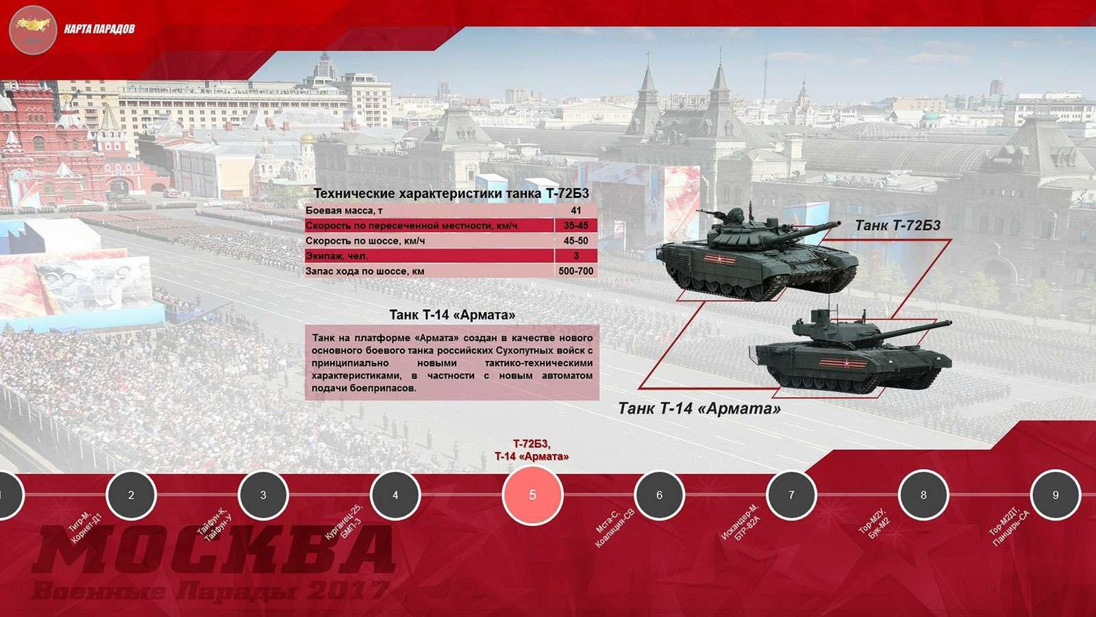 новый основной танк Т-14
