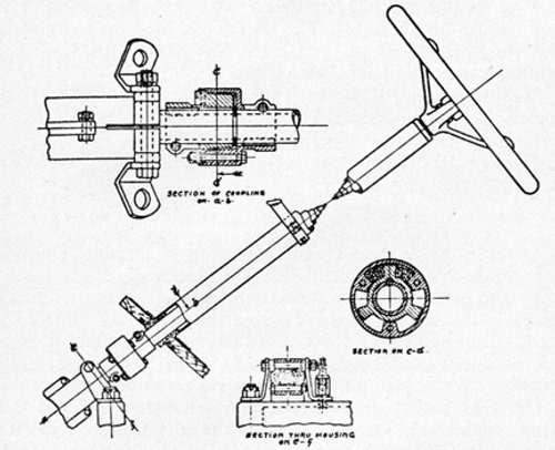 history-of-the-steering-wheel