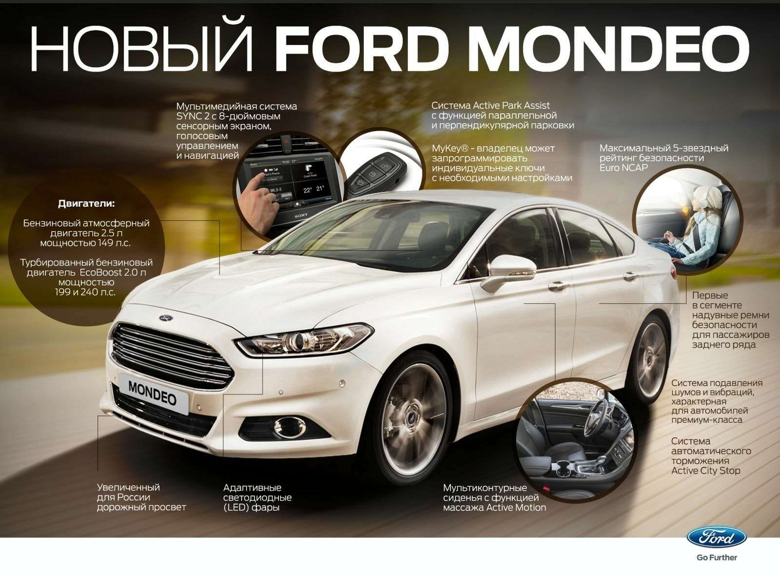 Ford начал прием заказов нановый Mondeo поцене от1,149млн рублей— фото 370068
