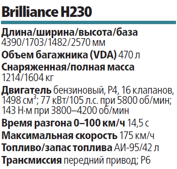 Brilliance_H230