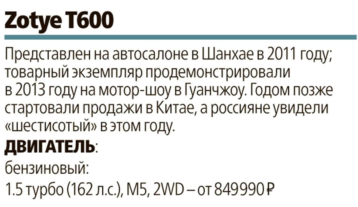 Brilliance V5, Zotye T600и Haval H2: голодные игры— фото 608129