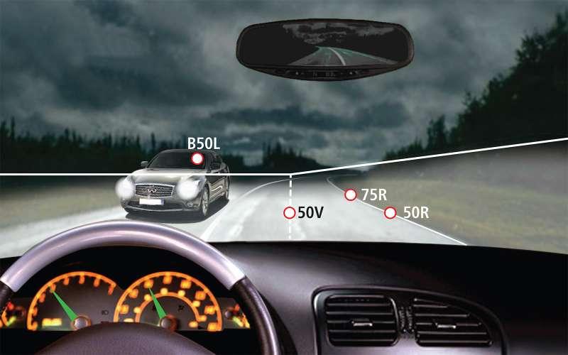 Можно ли по госту светодиодные лампочки в машине
