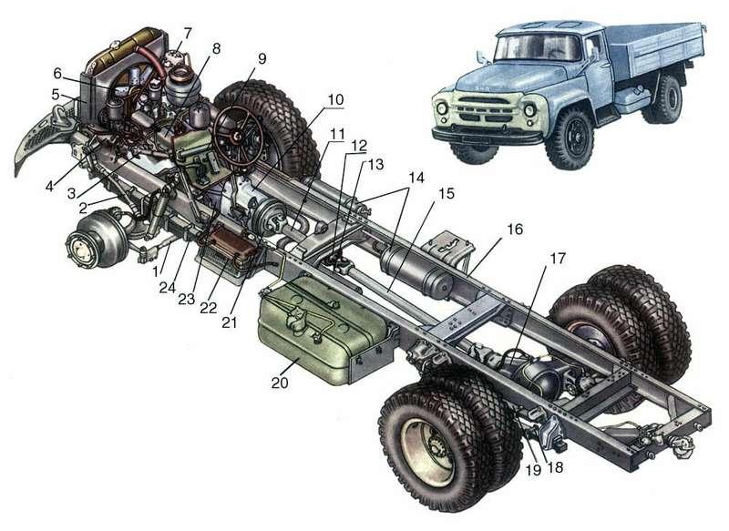 Устройство ЗИЛ-130
