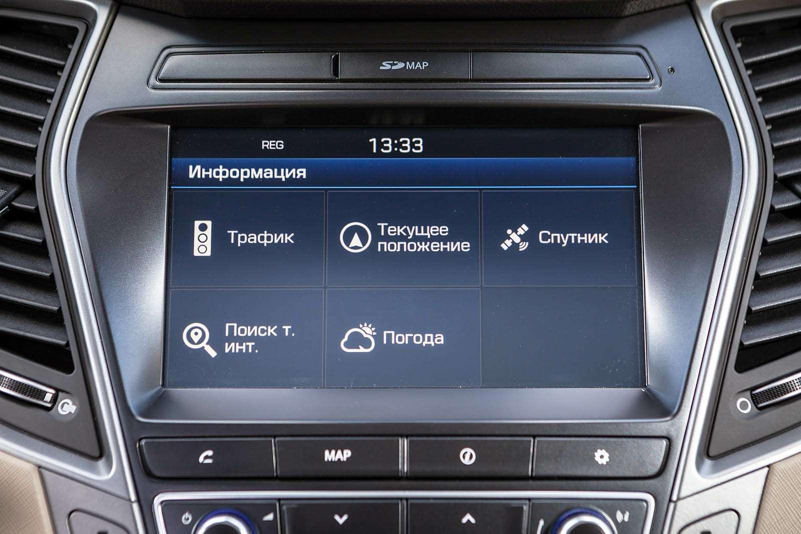 Обновленный Hyundai Grand Santa Fe: первый российский тест-драйв— фото 593793