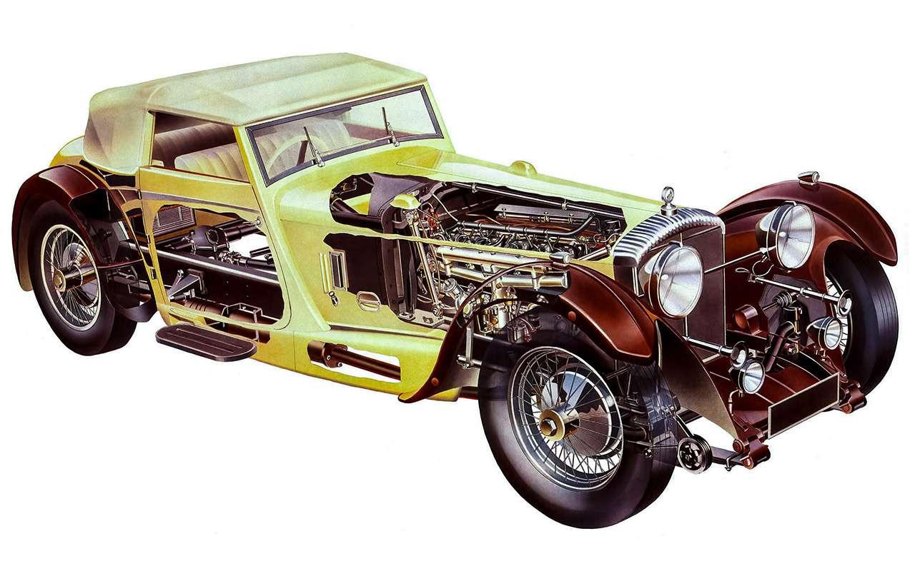 Самые большие моторы отV12до W18: полная история— фото 1085963