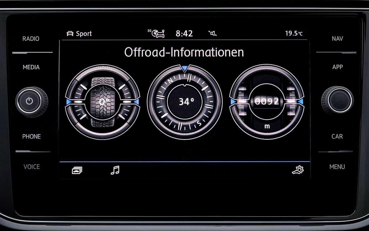 Новый кроссовер Volkswagen: первый тест набездорожье— фото 946626
