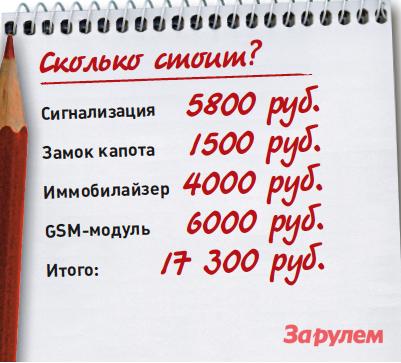 """Охранный комплекс """"Шер-Хан"""""""
