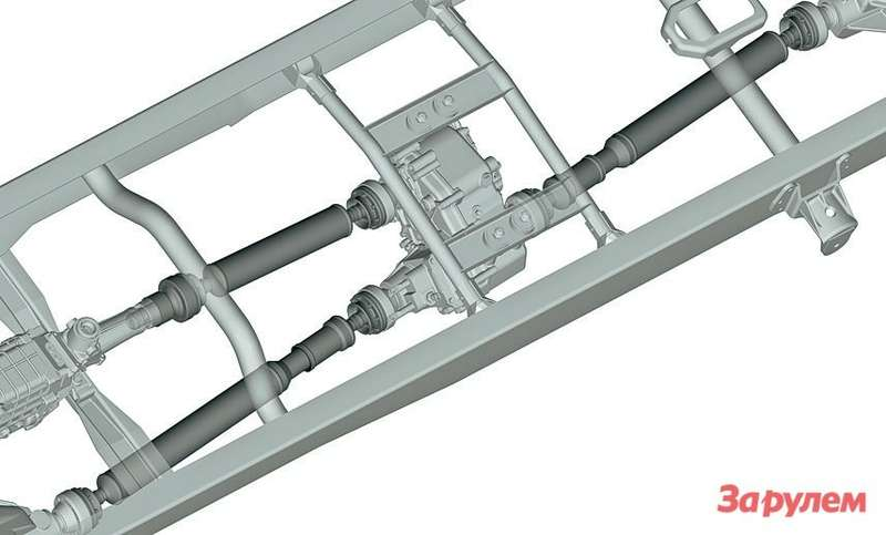 Раздаточная коробка на«Соболе 4×4» установлена посередине колесной базы исвязана скоробкой передач промежуточным карданом. Последний также получил ШРУСы вместо крестовин.