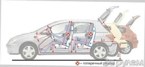 ТЕСТ Alfa Romeo 147, Peugeot 307, Volkswagen Golf. ОДНОКЛАССНИКИ РАЗНЫХ ШКОЛ— фото 27651