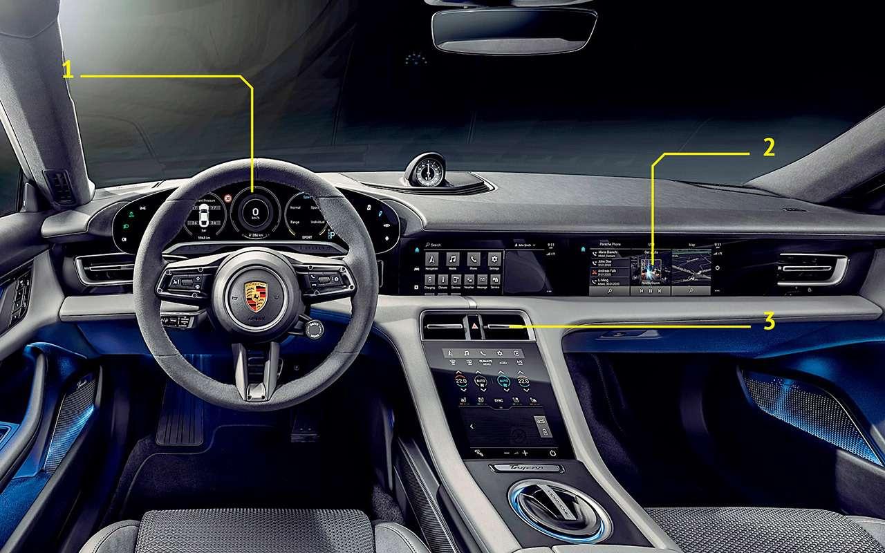 Первый электромобиль Porsche: детальный обзор— фото 998265