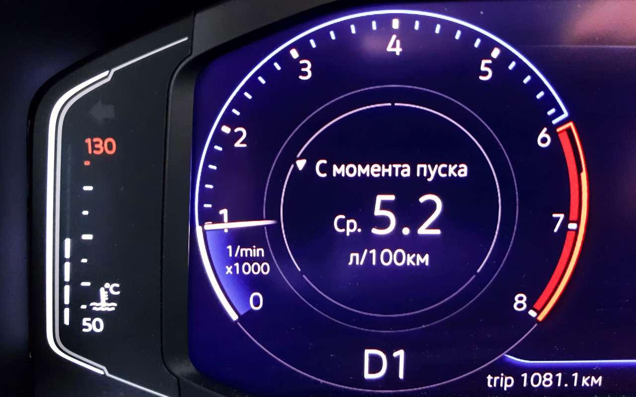 23 000 км с новым VW Polo: подробный отчет (с видео) - фото 1276483