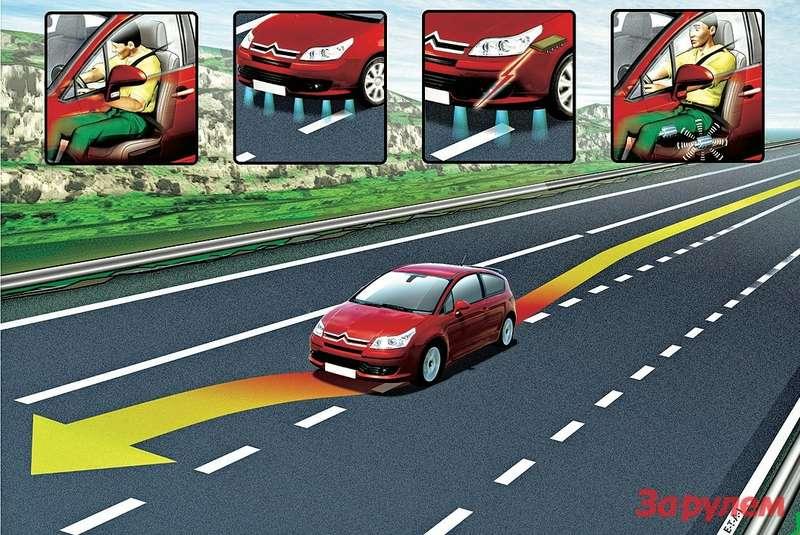 Ситроеновская система AFIL отслеживает положение автомобиля относительно линий разметки. При попытке пересечь их, не просигналив указателями поворота, включается вибрация подушки сиденья водителя стой стороны, куда отклоняется машина.