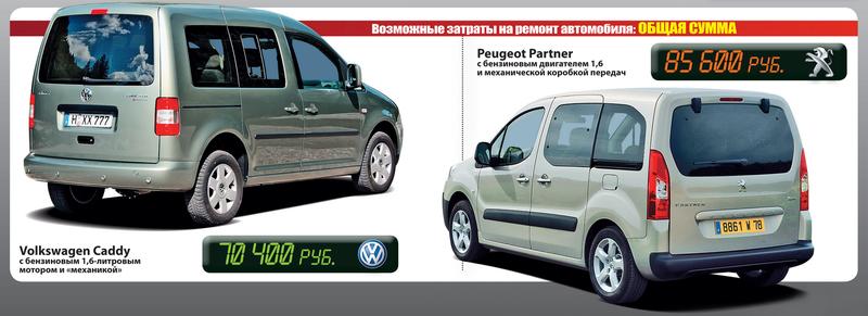Volkswagen Caddy иPeugeot  Partner Tepee